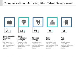 Communications Marketing Plan Talent Development Strategies Resource Strategy Cpb