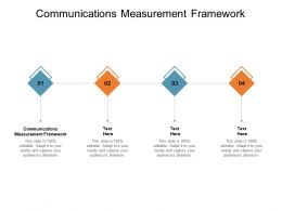 Communications Measurement Framework Ppt Powerpoint Presentation Model Infographic Template Cpb
