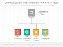 Communications Plan Template Powerpoint Ideas