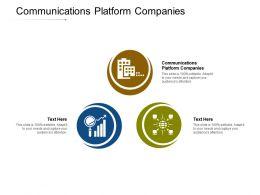 Communications Platform Companies Ppt Powerpoint Presentation Visual Aids Deck Cpb