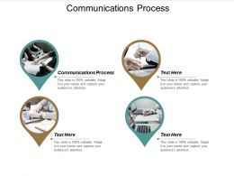Communications Process Ppt Powerpoint Presentation Show Model Cpb