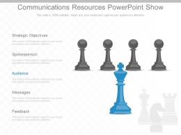 Communications Resources Powerpoint Show