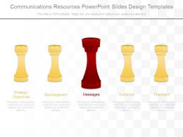 Communications Resources Powerpoint Slides Design Templates