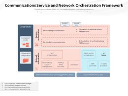 Communications Service And Network Orchestration Framework