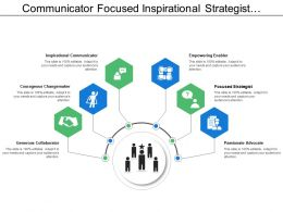 Communicator Focused Inspirational Strategist Leadership Model With Icons