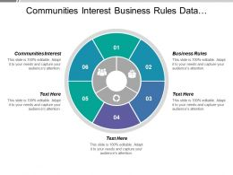 Communities Interest Business Rules Data Use Awareness Data Audit