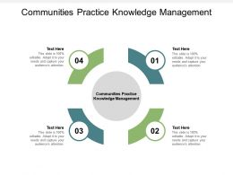 Communities Practice Knowledge Management Ppt Powerpoint Presentation File Visuals Cpb