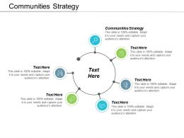 Communities Strategy Ppt Powerpoint Presentation Ideas Templates Cpb