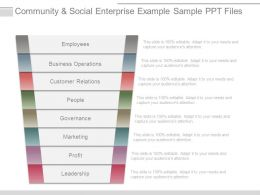 Community And Social Enterprise Example Sample Ppt Files