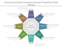 Community And Social Enterprise Exemple Powerpoint Slide Themes