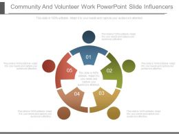 Community And Volunteer Work Powerpoint Slide Influencers