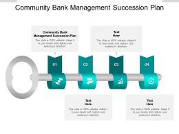 Community Bank Management Succession Plan Ppt Powerpoint Presentation Pictures Cpb