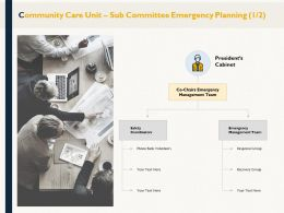 Community Care Unit Sub Committee Emergency Planning Coordinators Ppt Powerpoint Presentation Infographics Guide