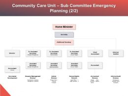 Community Care Unit Sub Committee Emergency Planning Development Management