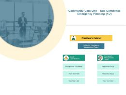 Community Care Unit Sub Committee Emergency Planning Management Team Ppt Powerpoint Presentation