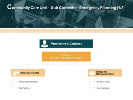 Community Care Unit Sub Committee Emergency Planning Safety Coordinators Ppt Powerpoint Presentation Icon Deck