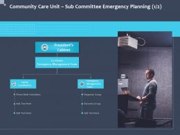 Community Care Unit Sub Committee Emergency Planning Safety Powerpoint Presentation Model