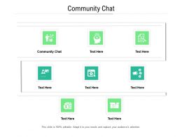 Community Chat Ppt Powerpoint Presentation Gallery Model Cpb