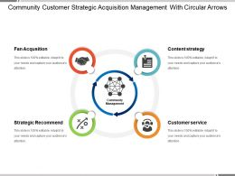 Community Customer Strategic Acquisition Management With Circular Arrows