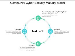 Community Cyber Security Maturity Model Ppt Powerpoint Presentation Show Example Cpb