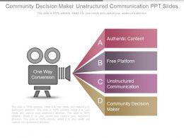 Community Decision Maker Unstructured Communication Ppt Slides