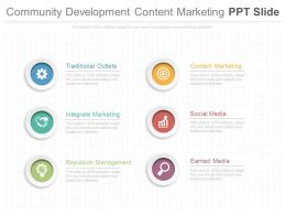 Community Development Content Marketing Ppt Slide