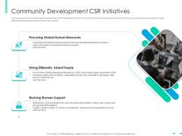 Community Development CSR initiatives Integrating CSR Ppt Microsoft