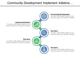 Community Development Implement Initiative Distribution Publication Achieve Health Equity