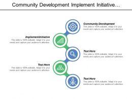 Community Development Implement Initiative Distribution Publication Achieve Health Equity