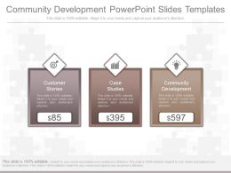 Community Development Powerpoint Slides Templates