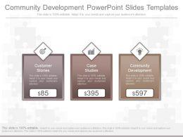 Community Development Powerpoint Slides Templates