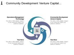 Community Development Venture Capital Operations Management Technology Organization Behaviour Cpb