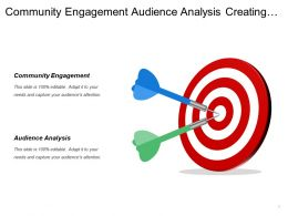 Community Engagement Audience Analysis Creating Strategic Training Plan
