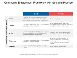 Community Engagement Framework With Goal And Promise