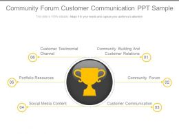 Community Forum Customer Communication Ppt Sample