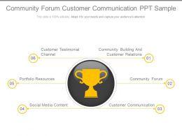 community_forum_customer_communication_ppt_sample_Slide01