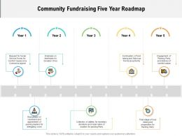 Community Fundraising Five Year Roadmap