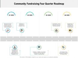 Community Fundraising Four Quarter Roadmap