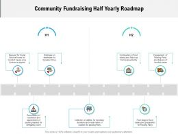 Community Fundraising Half Yearly Roadmap