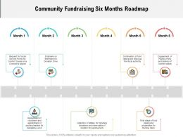 Community Fundraising Six Months Roadmap
