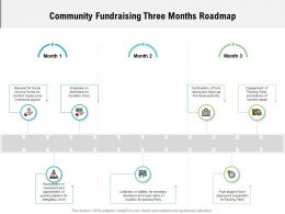 Community Fundraising Three Months Roadmap