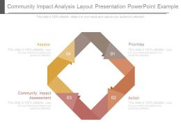 Community Impact Analysis Layout Presentation Powerpoint Example