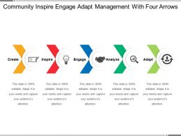 community_inspire_engage_adapt_management_with_four_arrows_Slide01