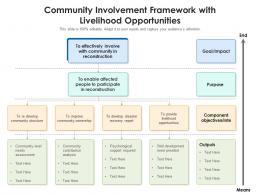 Community Involvement Framework With Livelihood Opportunities