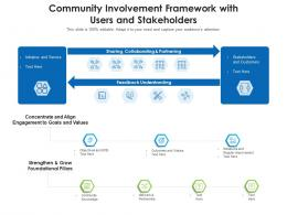 Community Involvement Framework With Users And Stakeholders