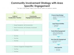 Community Involvement Strategy With Area Specific Engagement