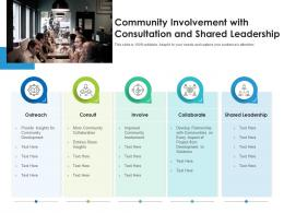Community Involvement With Consultation And Shared Leadership