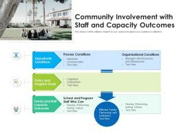 Community Involvement With Staff And Capacity Outcomes
