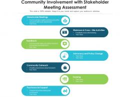 Community Involvement With Stakeholder Meeting Assessment