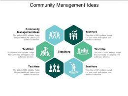 Community Management Ideas Ppt Powerpoint Presentation Slide Cpb